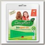 БиоКапли для собак 10-25 кг Green Fort NEO, 1,5 мл