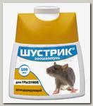 Зоошампунь для грызунов АВЗ Шустрик дезодорирующий, 100 мл